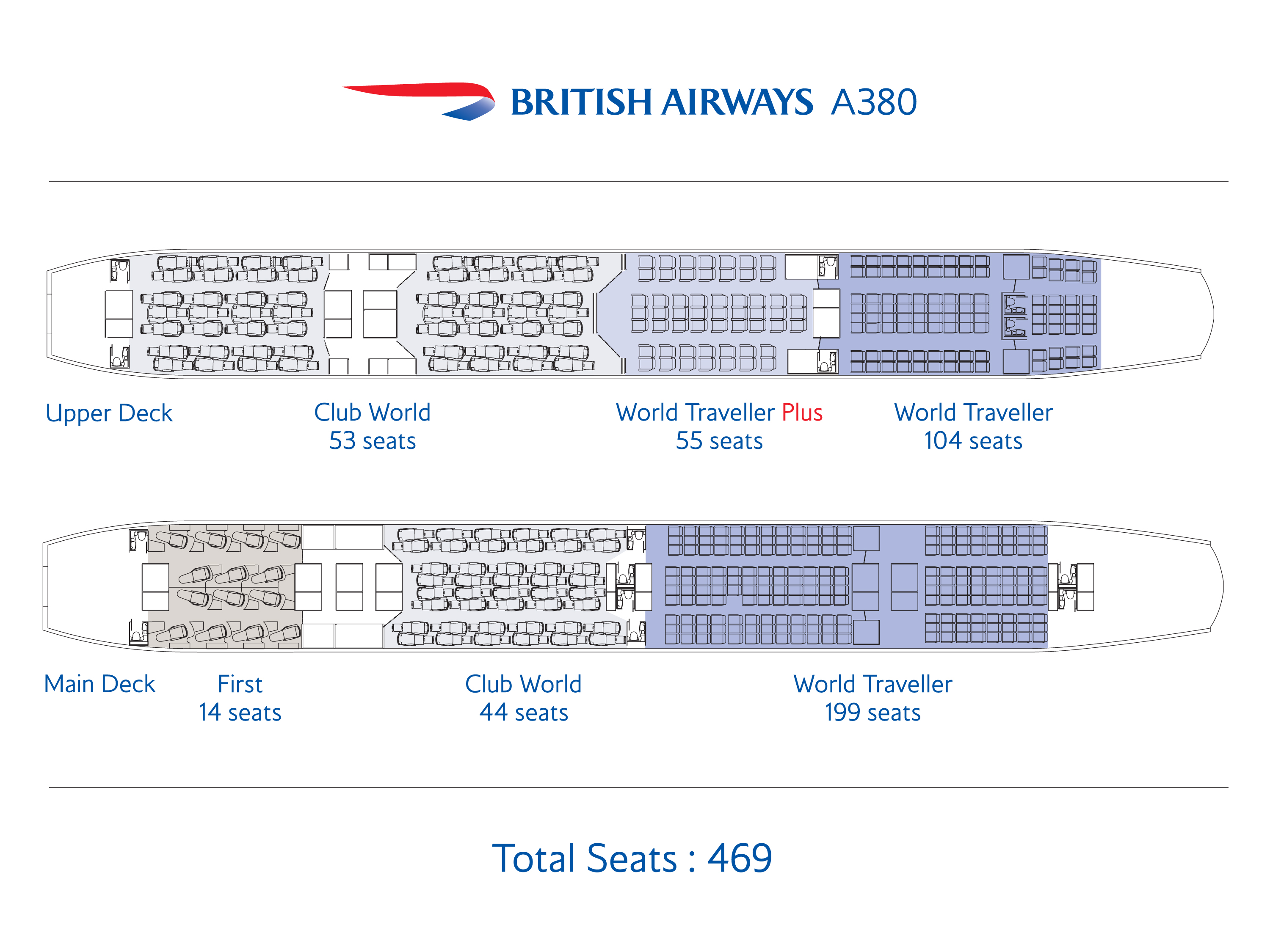 More Details Of British Airways A380s And 787s Airport