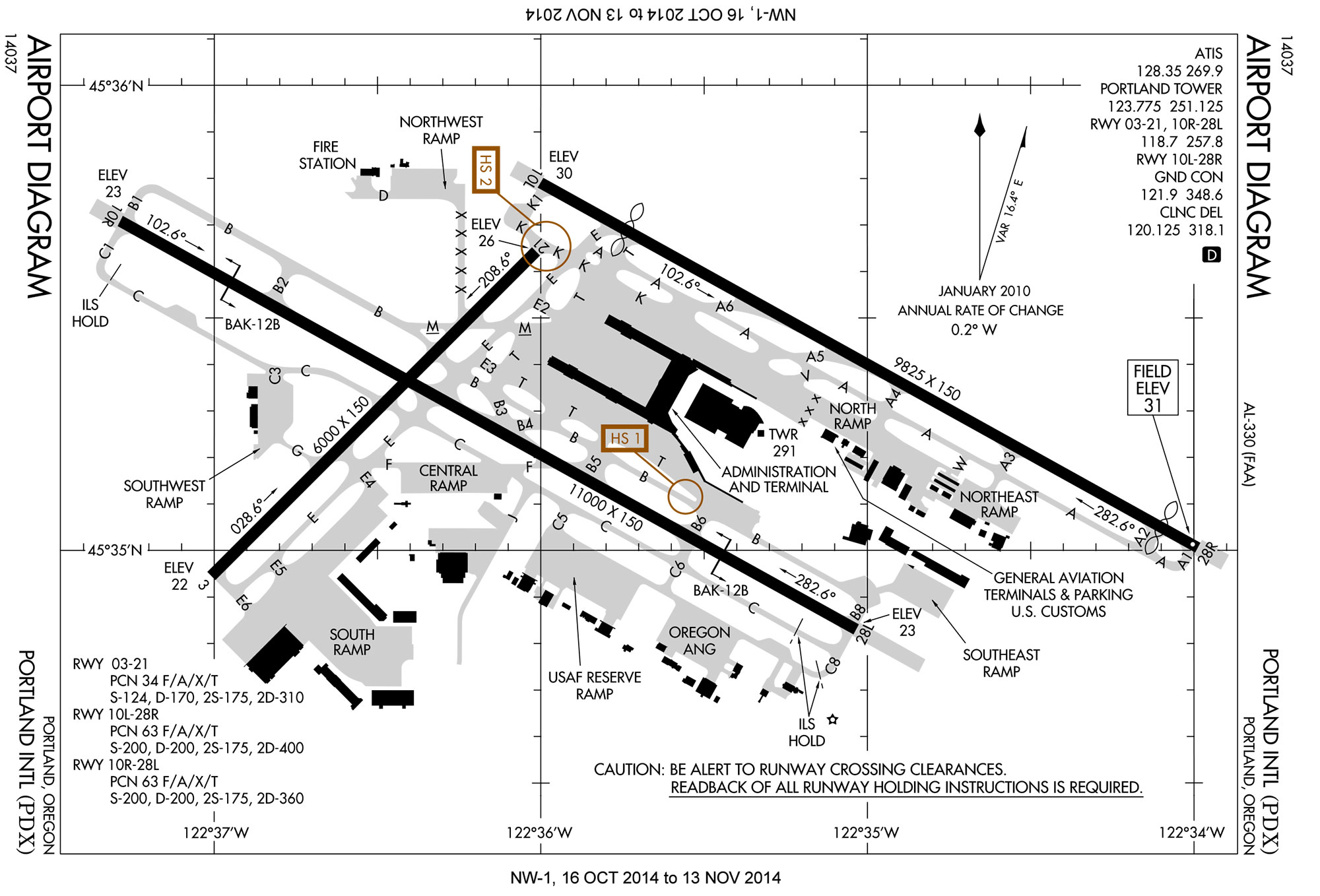 Portland Airport Diagram